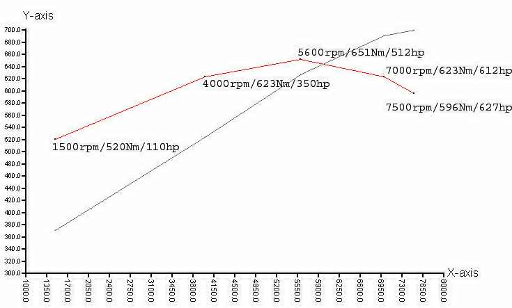 Boosted Logic - Volumetric Efficiency... (Long)